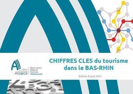Observatoire tourisme - Alsace - chiffres clés du tourisme du Bas Rhin - Alsace - 2014 - 2015 | Le site www.clicalsace.com | Scoop.it
