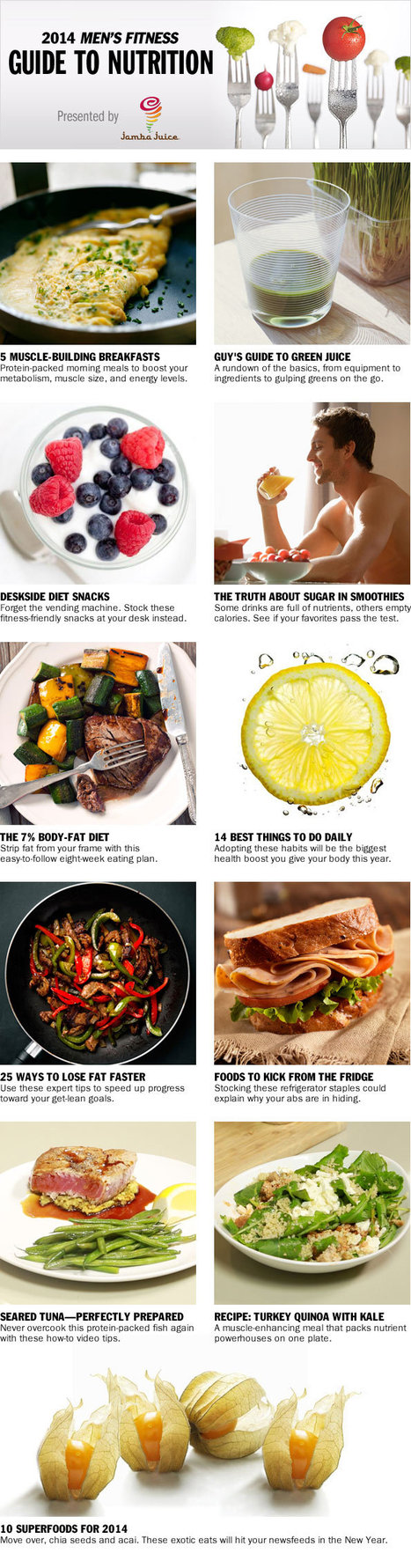 The 2014 Men's Fitness Guide to Nutrition | The Man With The Golden Tongs Goes All Out On Health | Scoop.it