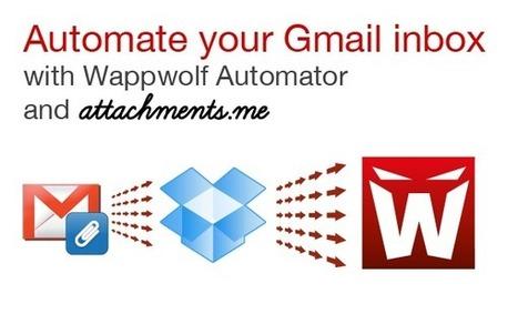 Attach Me to Efficiency Through The Wappwolf Automator | BYOD: Mobile Learning | Scoop.it