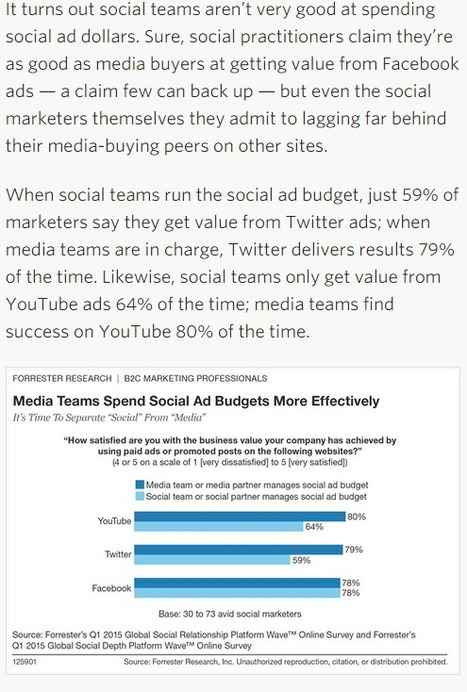 Social Marketers: Give Away Your Ad Budget - Forrester | 21st Century Public Relations | Scoop.it