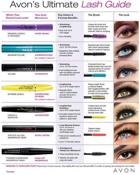 Avon Lash Guide. | Did you know? | Scoop.it