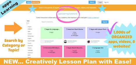 AppoLearning: creare, organizzare e condividere raccolte di risorse web per l'insegnamento e l'apprendimento | AulaMagazine Scuola e Tecnologie Didattiche | Scoop.it