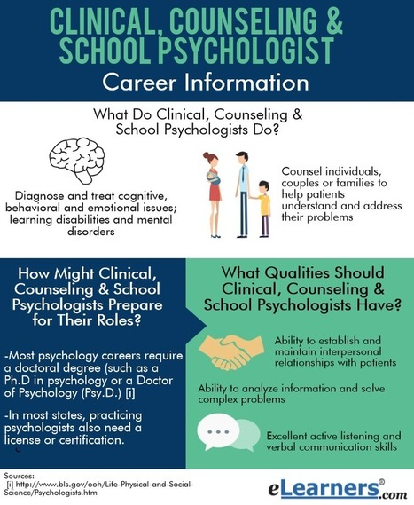 Psychologist Career Information- Clinical, Counseling & School Psychologist | Career Fields | Scoop.it