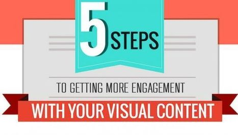 Aumentare l'engagement con il visual content marketing - Inside Marketing | Visual Storytelling | Scoop.it