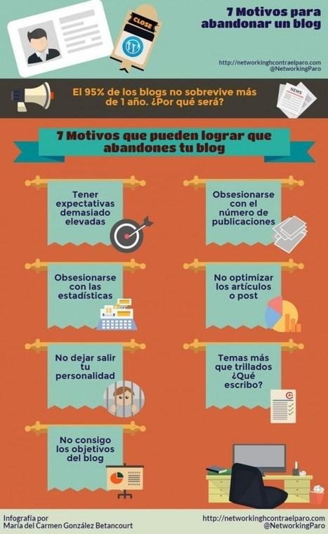7 motivos para abandonar un Blog #infografia #infographic #socialmedia | Redes sociales y Social Media | Scoop.it