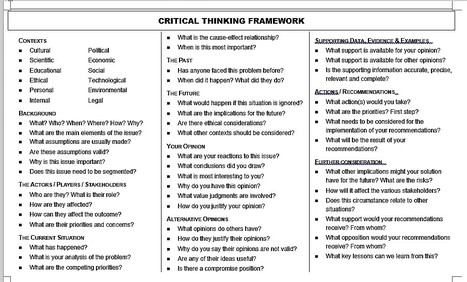 Framework for Critical Thinking | Behavior, People and Organizations | Scoop.it
