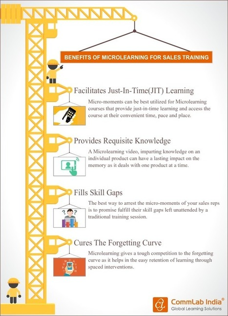 Benefits of Microlearning for Sales Training [Infographic] | eLearning Infographics | Scoop.it