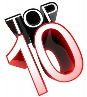 Top 10 LMSs for 2013 | eLearning today | Scoop.it