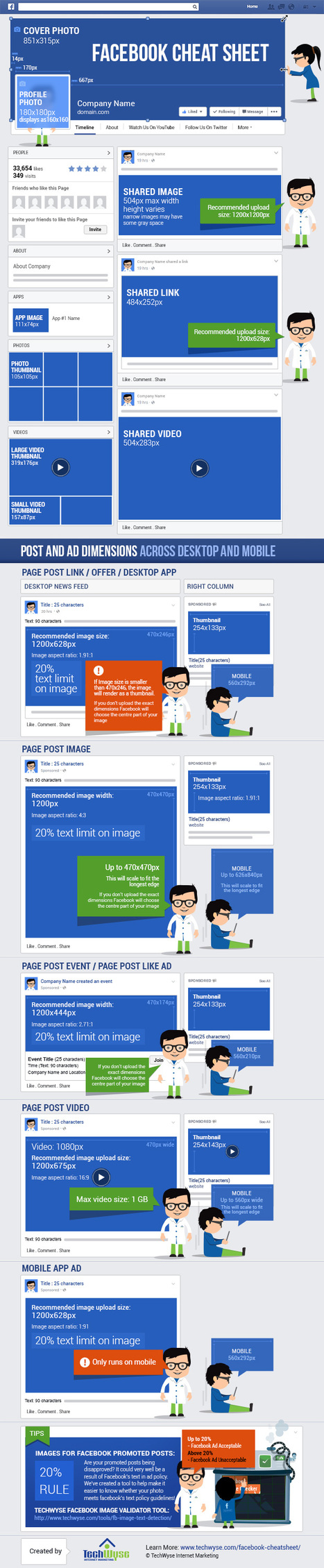 Facebook Cheat Sheet: Image Size and Dimensions UPDATED! - TechWyse | Digital | Scoop.it