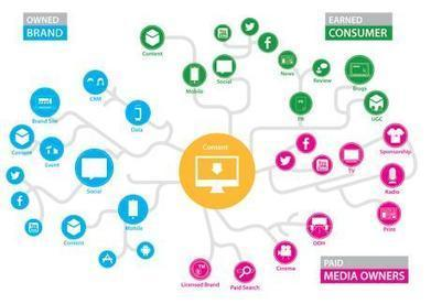 Branded content: A game-changer for brands | New Digital Media | Scoop.it
