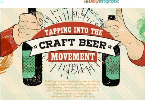 Tapping Into The Craft Beer Movement | Daily Infographic | Public Relations & Social Media Insight | Scoop.it