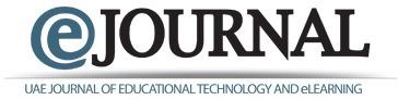 Call for Papers - Special Edition: ePortfolios - UAE Journal of Educational Technology and eLearning | Susan Bainbridge - ePortfolio | ePortfolios | Scoop.it
