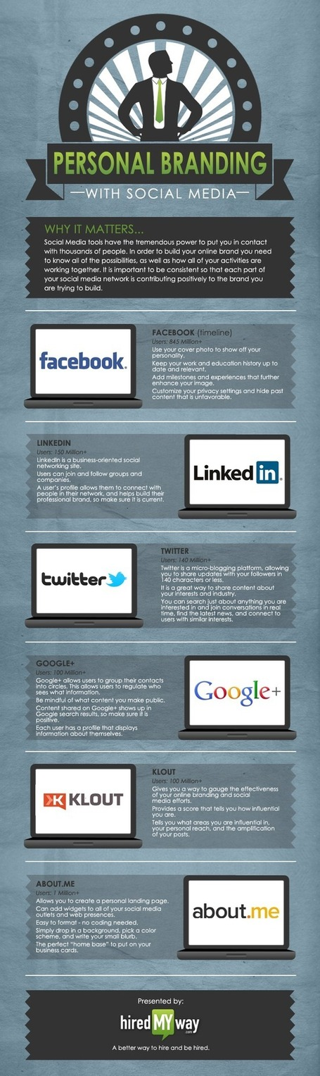 Personal Branding With Social Media [Infographic] | Social on the GO!!! | Scoop.it