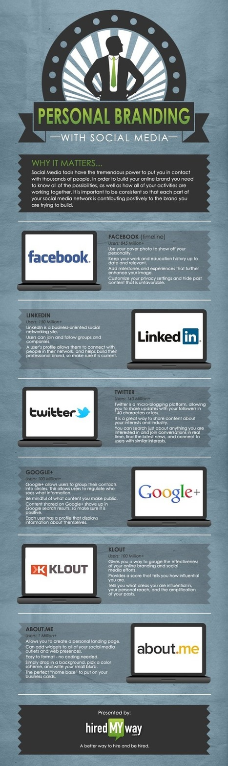 Personal Branding With Social Media [Infographic] | Social Media (network, technology, blog, community, virtual reality, etc...) | Scoop.it