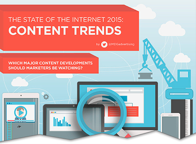 The State of the Internet 2015: Content Trends [Infographic] | Infographic Marketing | Scoop.it