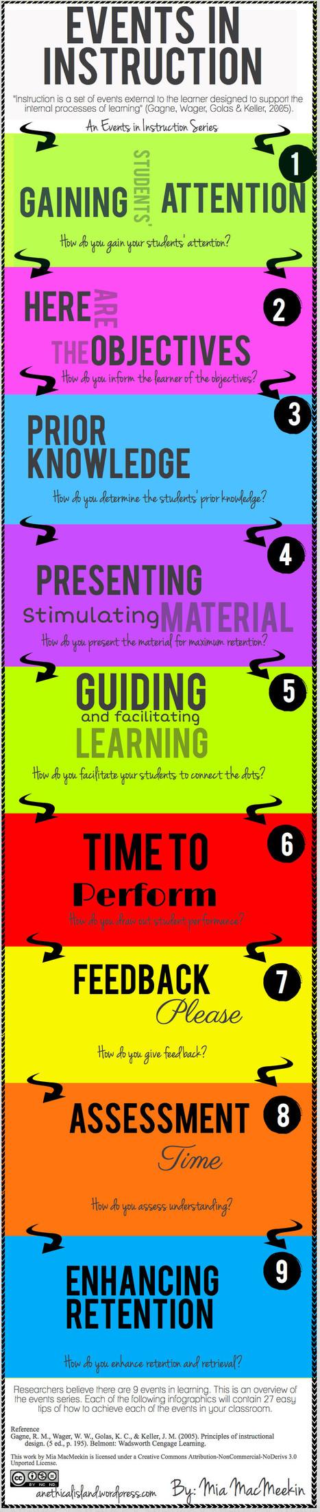9 preguntas que todo buen maestro debería hacerse | Aprendiendo a Distancia | Scoop.it