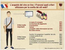 I francesi e il vino: sempre più informati da smartphone e tablets. Facebook meglio di Twitter | Comunikafood - marketing food 2.0 | Scoop.it