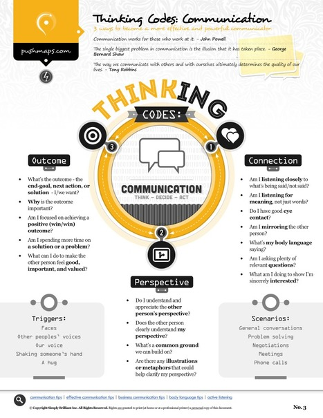 Thinking Codes for Effective Communication   Teaching a Modern Business Communication Course   Scoop.it