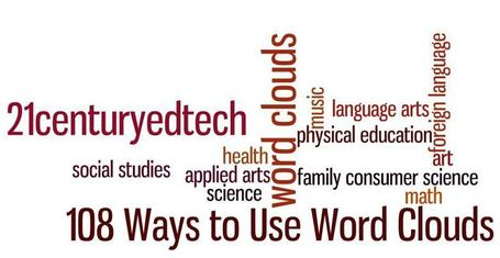 - 108 Ways to Use Word Clouds in the Classroom | Each One Teach One, Each One Reach One | Scoop.it