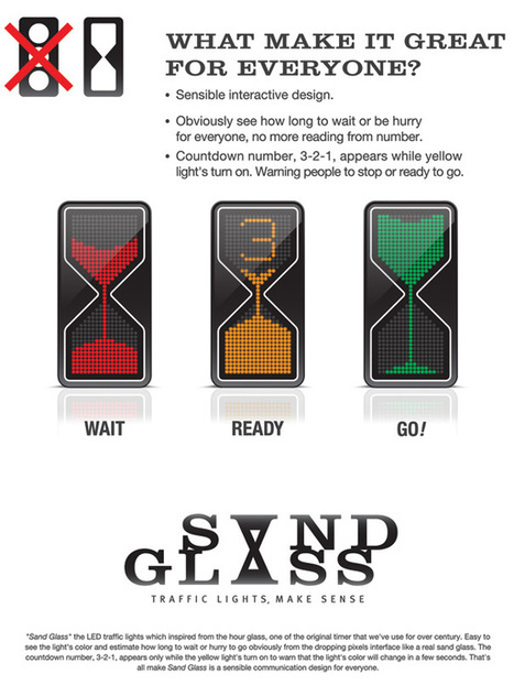 3 NEW Directions For Traffic Lights | URBANmedias | Scoop.it