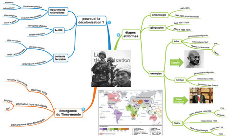 Carte mentale : la décolonisation | Mind Mapping au quotidien | Scoop.it