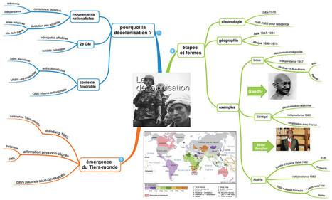 Carte mentale: la décolonisation | Mind Mapping au quotidien | Scoop.it