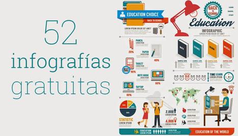 52 infografías gratuitas para descargar | #TRIC para los de LETRAS | Scoop.it
