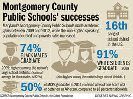 Cultivating school success - Deseret News | Poverty and its Impact on Student Achievement | Scoop.it