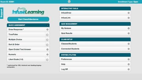 InfuseLearning   Technology Resource Teachers   InfuseLearning   Scoop.it