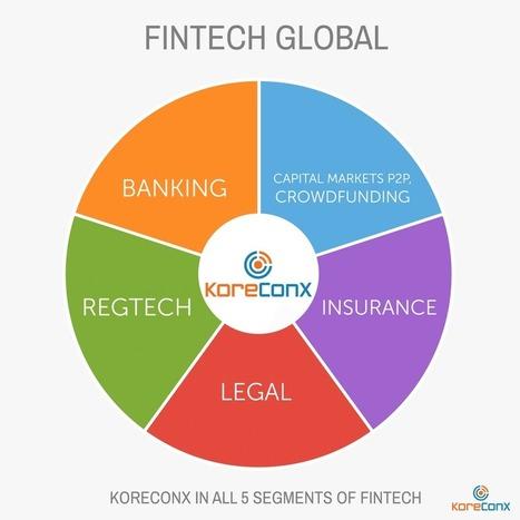 FinTech: The New World Order and Its 5 Pillars   Digital & Fin Tech   Scoop.it