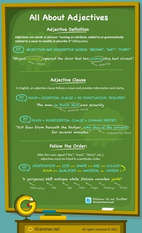 Great Infographics for Language Teachers Part 1 | ClioELA | Scoop.it