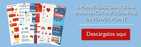Cómo hacer infografías atractivas sin Photoshop | Education | Scoop.it