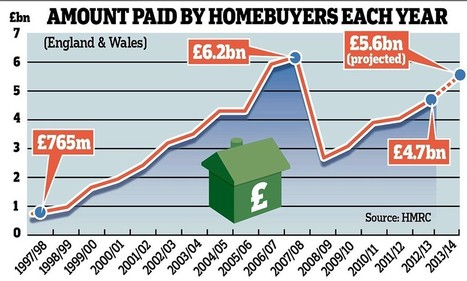 Stamp duty takings rise by £1billion in one year | ESRC press coverage | Scoop.it