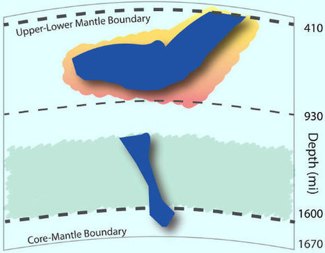 Geologists Discover New Layer in Earth's Mantle | Geology | Scoop.it