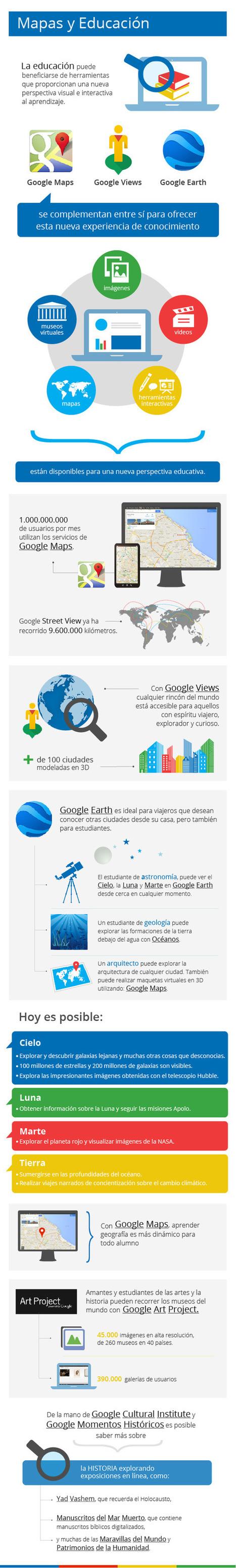 ¿Cómo está transformando Internet (y Google) el sistema educativo? | Edu-virtual | Scoop.it