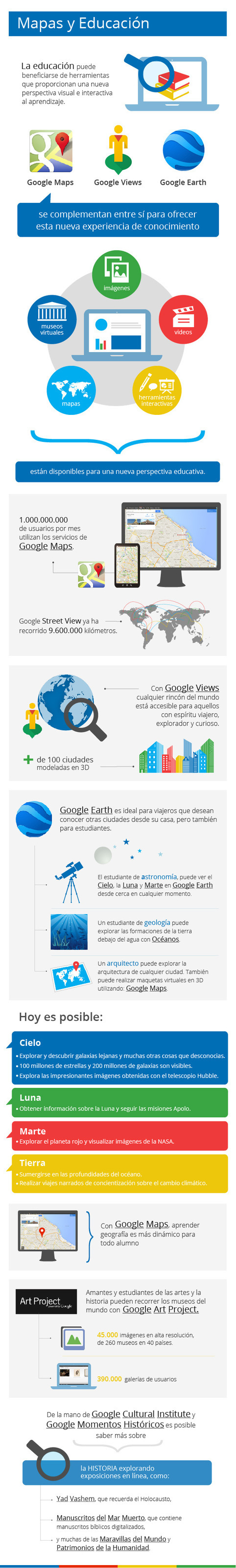 ¿Cómo está transformando Internet (y Google) el sistema educativo?