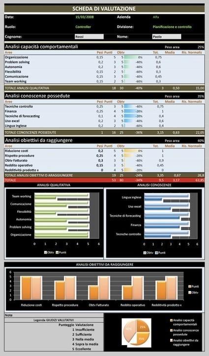 Excel: come sfruttare il calcolo tabellare per creare report efficaci | B2corporate | managerial accounting, startup, financing, marketing, energy | Scoop.it