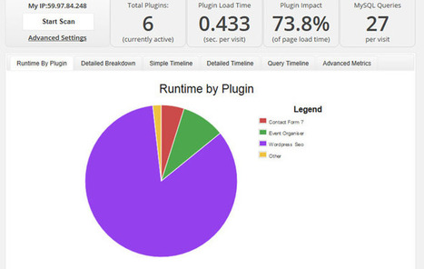 6 Free Plugins to Speed Up Your WordPress Site | SEJ | Webdesign by Accesscloud Webdesigns | Scoop.it