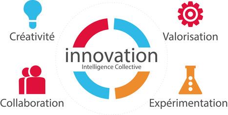 L'innovation de services dans un monde numérique   great buzzness   Scoop.it