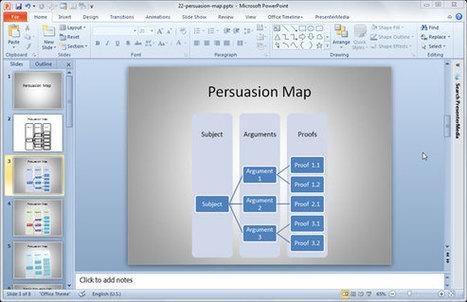 Cómo hacer Mapas de Persuasión en PowerPoint   Plantillas Power Point   medinabolo@hotmail.com   Scoop.it