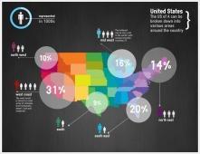 Créer vos propres infographies | Les outils d'HG Sempai | Scoop.it