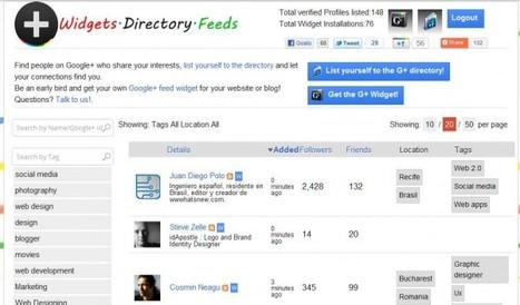 Una red de usuarios entorno a la red Google Plus, con Widget para Blogs   Google+, Pinterest, Facebook, Twitter y mas ;)   Scoop.it