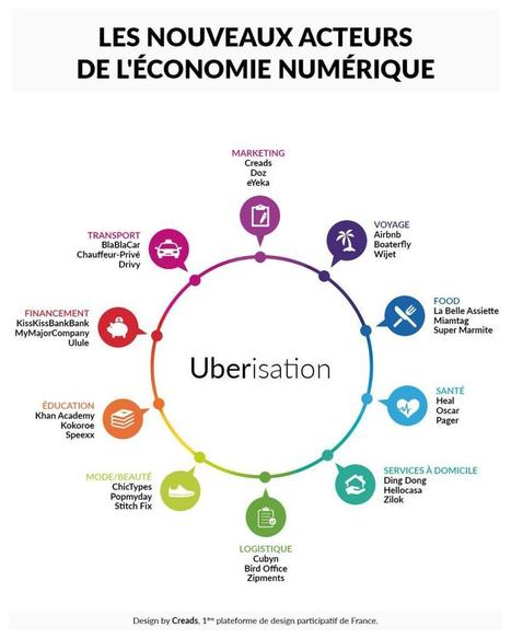 Joël de Rosnay: «L'entreprise de demain est une plateforme d'intelligence collective» | Strategies Digitales | Scoop.it