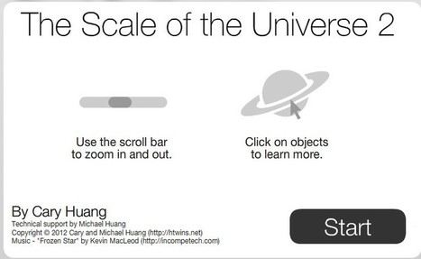 The Scale of the Universe ☞ Planck length up to the entire universe (interactive visualisation), The Power of Ten | Matter(s) of the Universe | Scoop.it