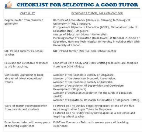 Econs Tuition | Economics Tuition Singapore | Scoop.it