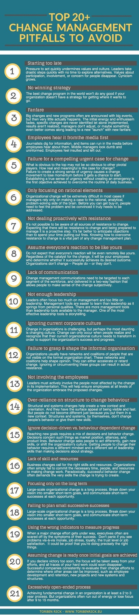 Infographic: Top 20+ organizational change management pitfalls | Organisational Project Leadership | Scoop.it