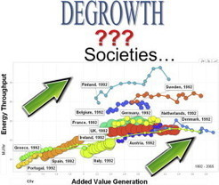 Journal of Cleaner Production | Vol 38, Pgs 1-98, (January, 2013) | ScienceDirect.com | A Geographer's Scrapbook | Scoop.it