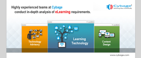 E-Learning Solutions | Content Development Services | E-Learning Technology Services - Cybage | Cybage | Scoop.it
