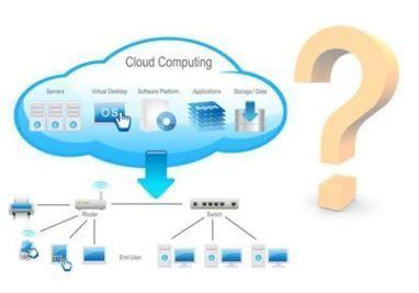 Pros y Contras sobre el uso de Cloud Computing para Soluciones de Gestión Empresarial | Cloud Computing | Scoop.it