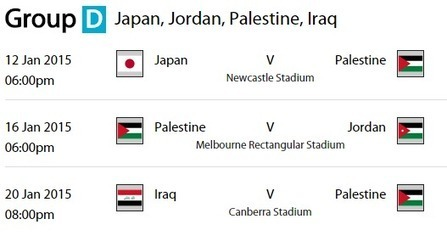 Countdown to Australia - 93 days   Palestine   Scoop.it